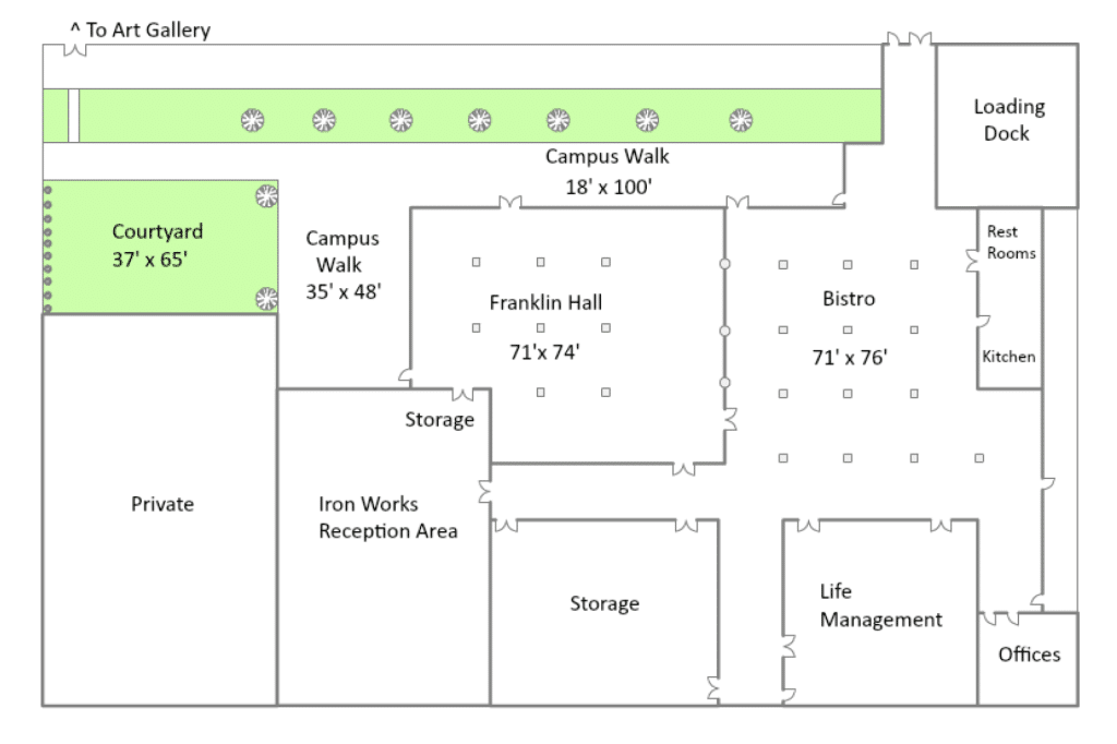 Fanklin Commons Facility Chart